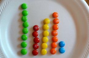 10 cách dạy toán cho trẻ mẫu giáo học mà như chơi