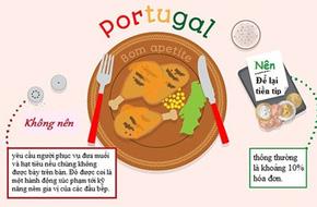 Vòng quanh thế giới tìm hiểu phép ứng xử lịch thiệp trên bàn ăn