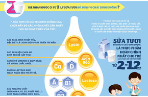 Con trẻ được gì từ 1 ly sữa tươi đạt chuẩn?
