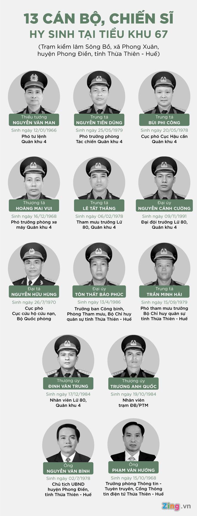 Cả nước tiễn đưa 13 liệt sĩ hy sinh khi đi cứu hộ Rào Trăng 3 - Ảnh 21.