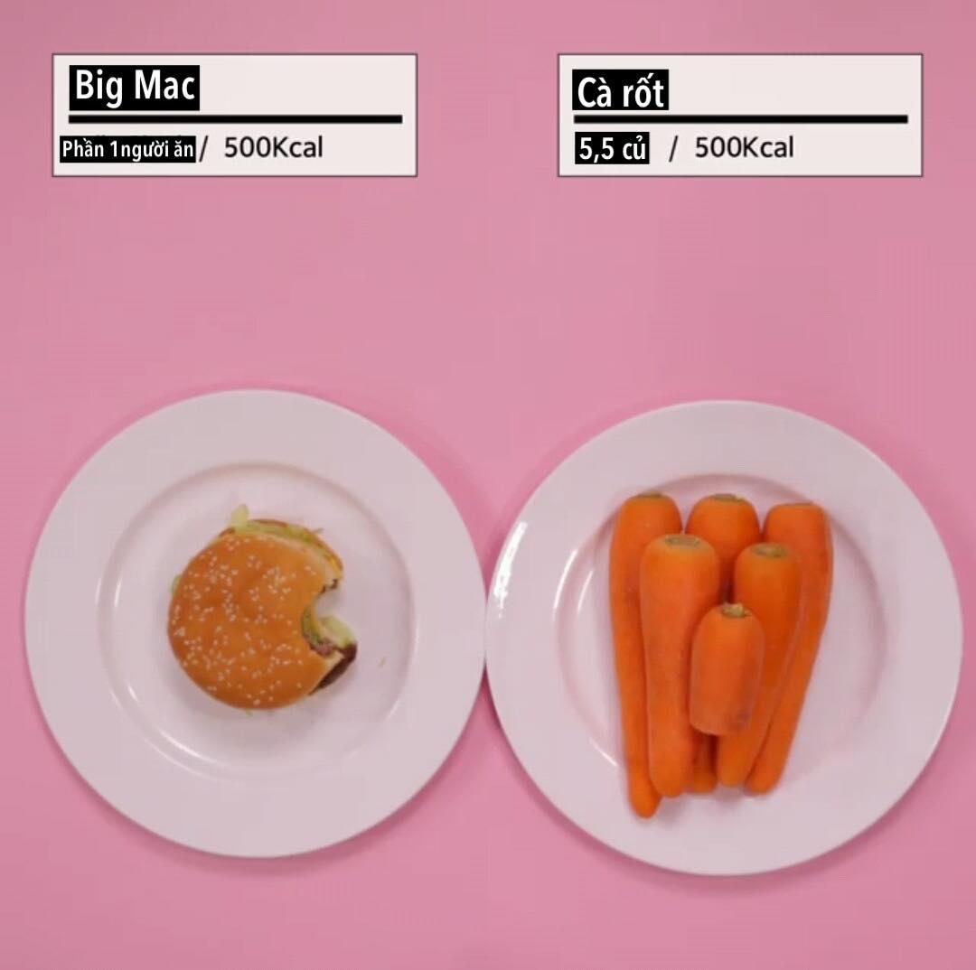 """Loạt ảnh quy đổi khiến bạn """"vỡ lẽ"""" vì sao giảm cân hoài vẫn béo, ăn ít mà vẫn không giảm được cân nào - Ảnh 2."""