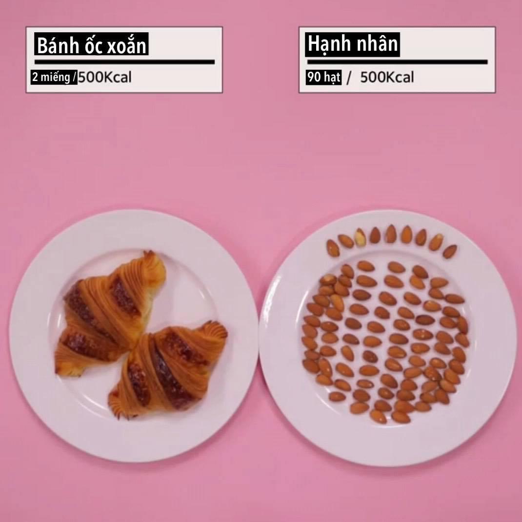 """Loạt ảnh quy đổi khiến bạn """"vỡ lẽ"""" vì sao giảm cân hoài vẫn béo, ăn ít mà vẫn không giảm được cân nào - Ảnh 7."""