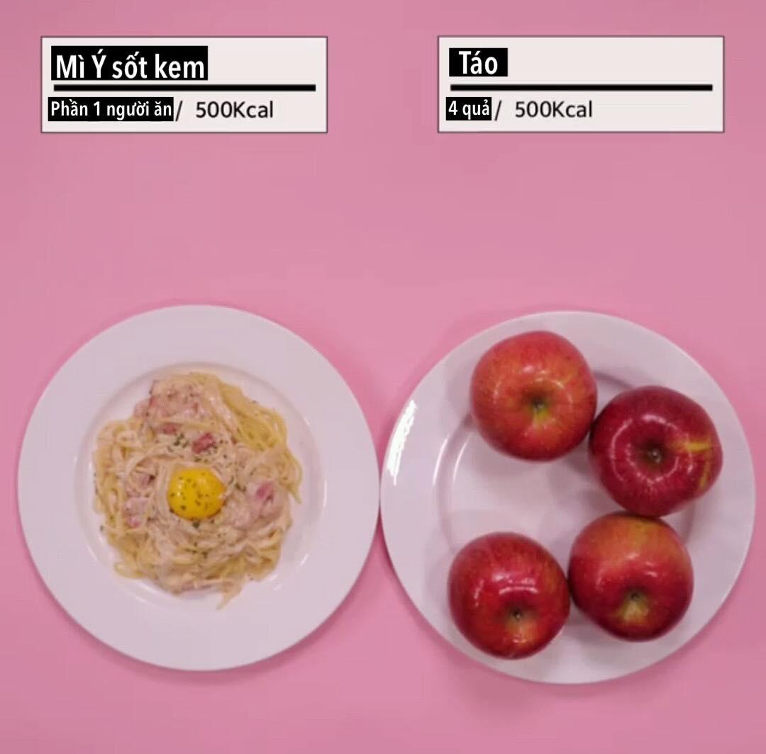 """Loạt ảnh quy đổi khiến bạn """"vỡ lẽ"""" vì sao giảm cân hoài vẫn béo, ăn ít mà vẫn không giảm được cân nào - Ảnh 5."""