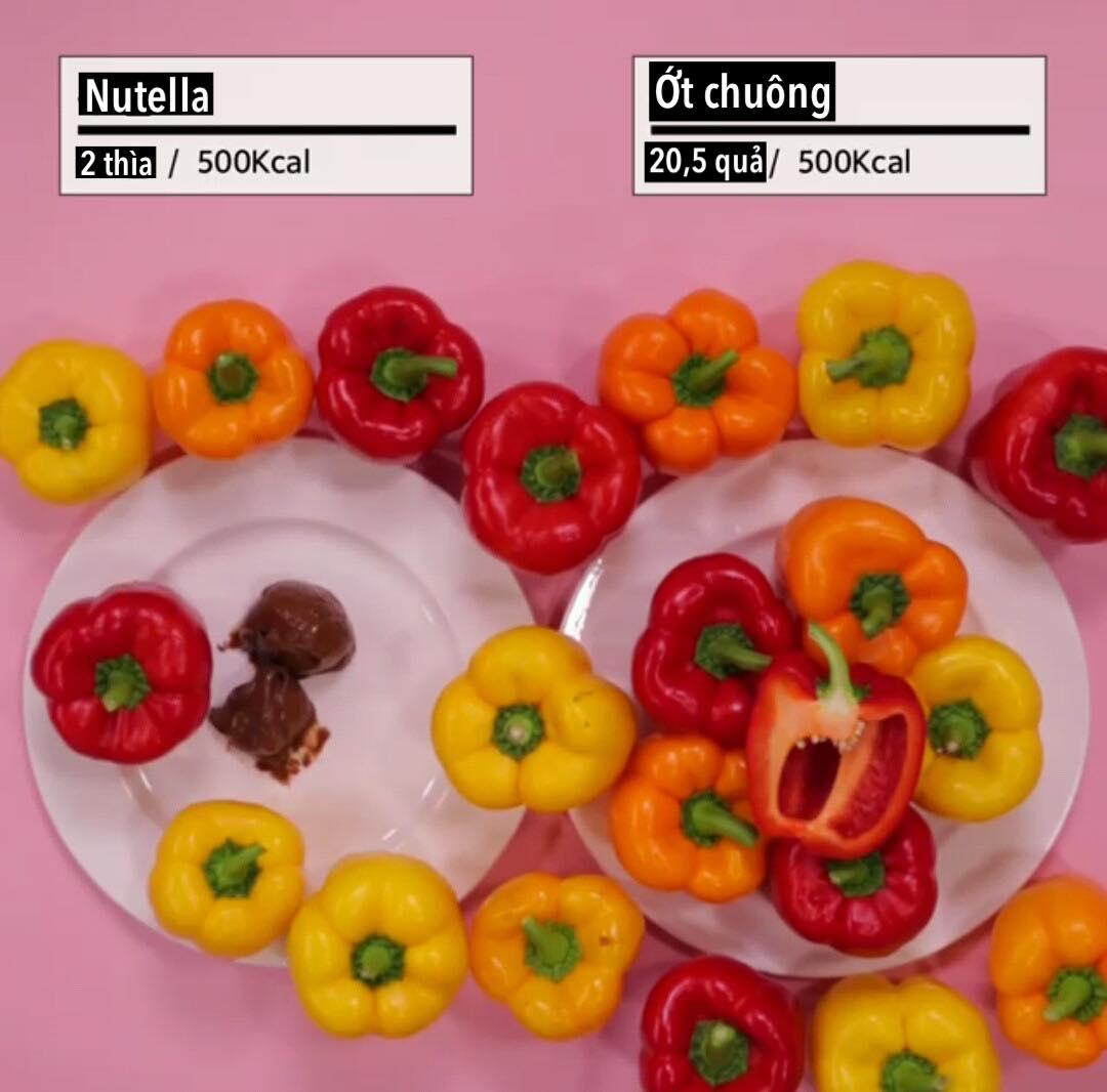 """Loạt ảnh quy đổi khiến bạn """"vỡ lẽ"""" vì sao giảm cân hoài vẫn béo, ăn ít mà vẫn không giảm được cân nào - Ảnh 3."""