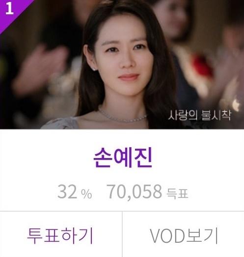 """Son Ye Jin vượt mặt Hyun Bin giành giải thưởng lớn, hạng mục nam gọi tên """"tình cũ"""" Jihyo (TWICE) - Ảnh 2."""