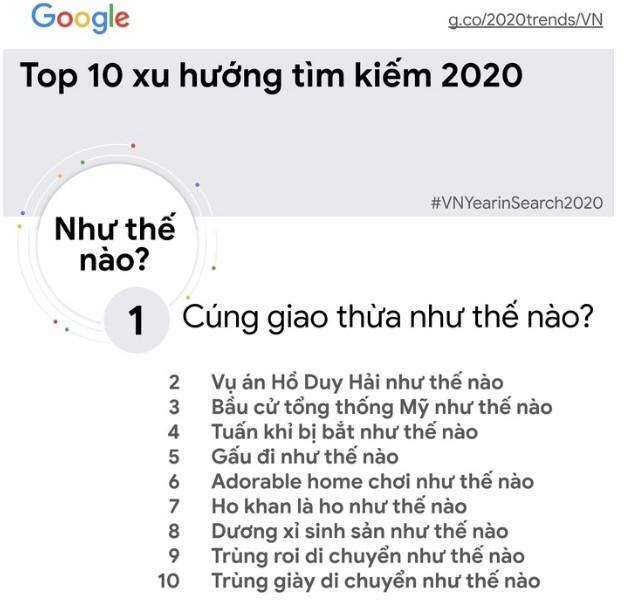 Không thể tin được, đây chính là những câu hỏi có liên quan về học tập được bố mẹ Việt Nam lên mạng tìm kiếm nhiều nhất năm 2020 - Ảnh 1.