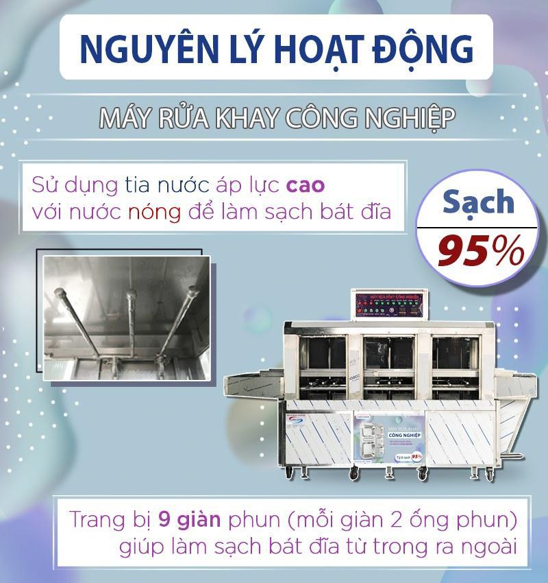 Máy rửa bát công nghiệp - giải pháp vệ sinh an toàn, tiết kiệm nhân công cho các doanh nghiệp - Ảnh 3.