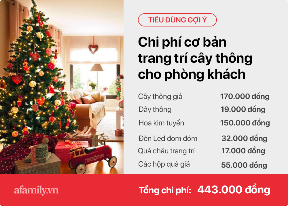 Giáng sinh tới gần: Tư vấn các sản phẩm trang trí cho cây thông đặt phòng khách tiết kiệm nhất, chi phí chỉ gần 450 nghìn đồng - Ảnh 9.