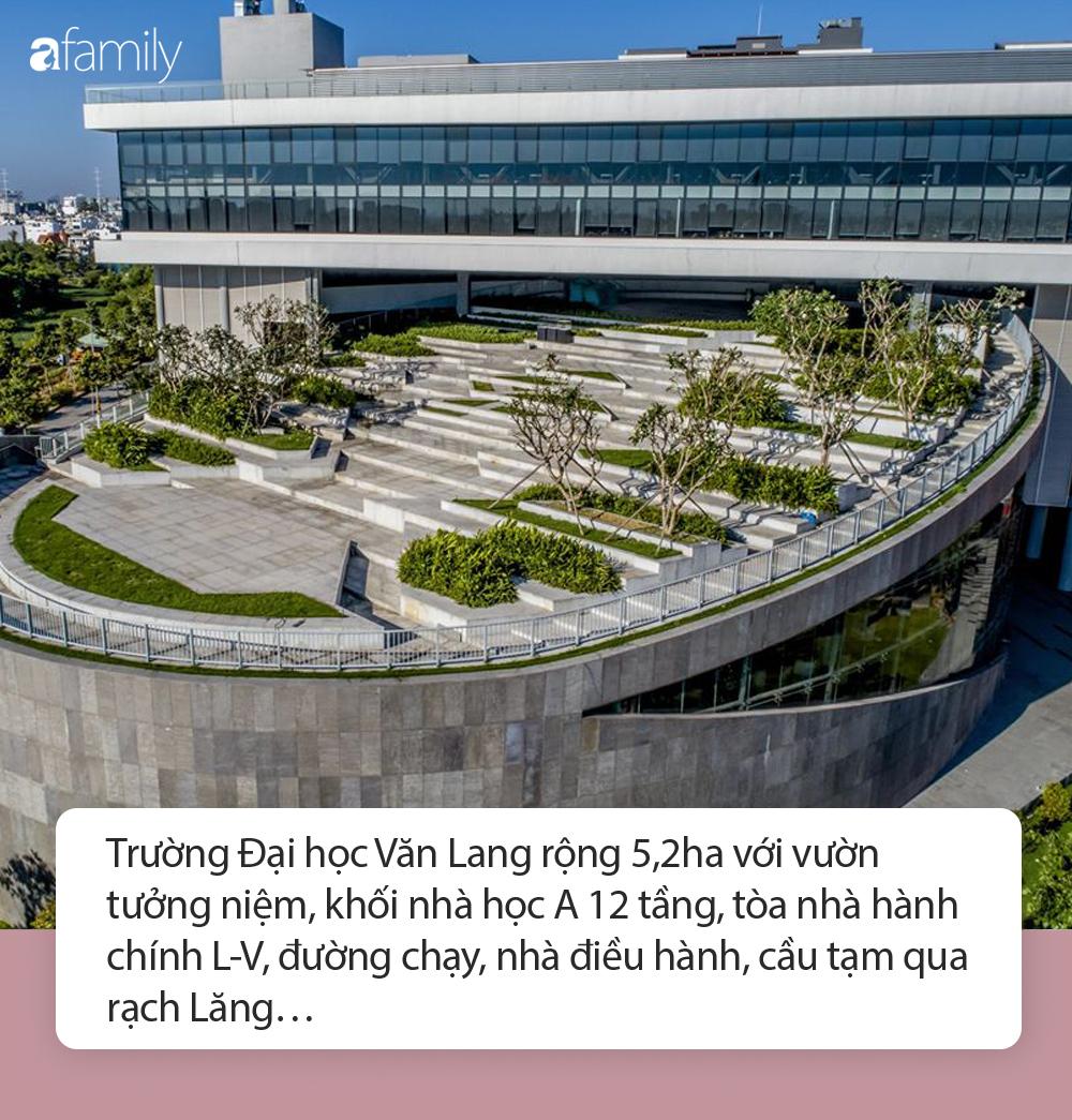 Ảnh đẹp lung linh của một trường đại học mới xây dựng ở TP.HCM khiến ai nhìn vào cũng trầm trồ chỉ muốn đi học tiếp - Ảnh 3.