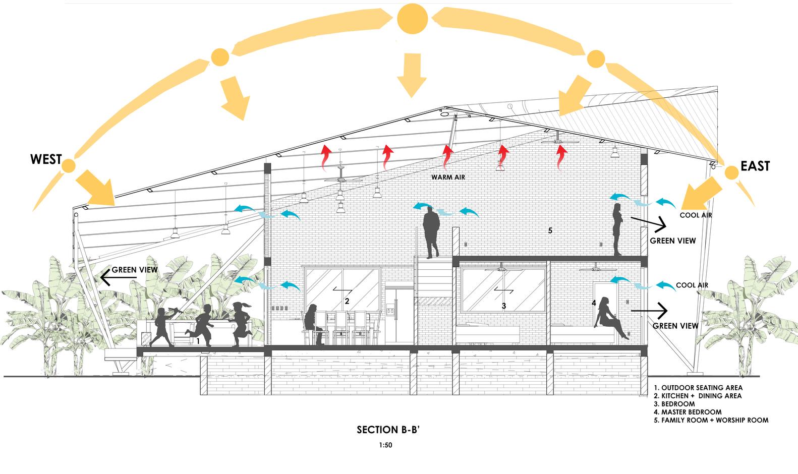 Ngôi nhà có hệ mái lạ mắt với hình cánh diều của con cái chung tay xây tặng bố mẹ ở Đà Nẵng - Ảnh 15.
