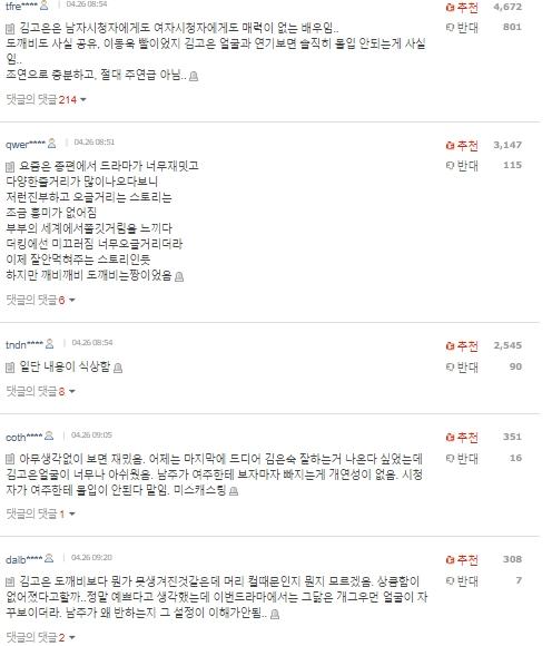 """""""Quân vương bất diệt"""" đầu tư hơn 600 tỷ nhưng rating vẫn thua """"Thế giới hôn nhân"""", Kim Go Eun bị chê ăn may nhờ có Gong Yoo - Lee Dong Wook - Ảnh 5."""