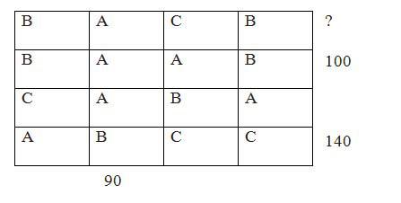 Nếu trả lời được những câu hỏi IQ này, bạn đủ sức gia nhập Mensa - Tổ chức dành cho những người thông minh nhất thế giới - Ảnh 2.