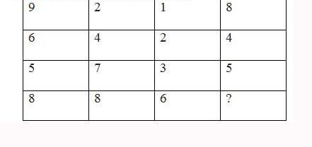 Nếu trả lời được những câu hỏi IQ này, bạn đủ sức gia nhập Mensa - Tổ chức dành cho những người thông minh nhất thế giới - Ảnh 3.