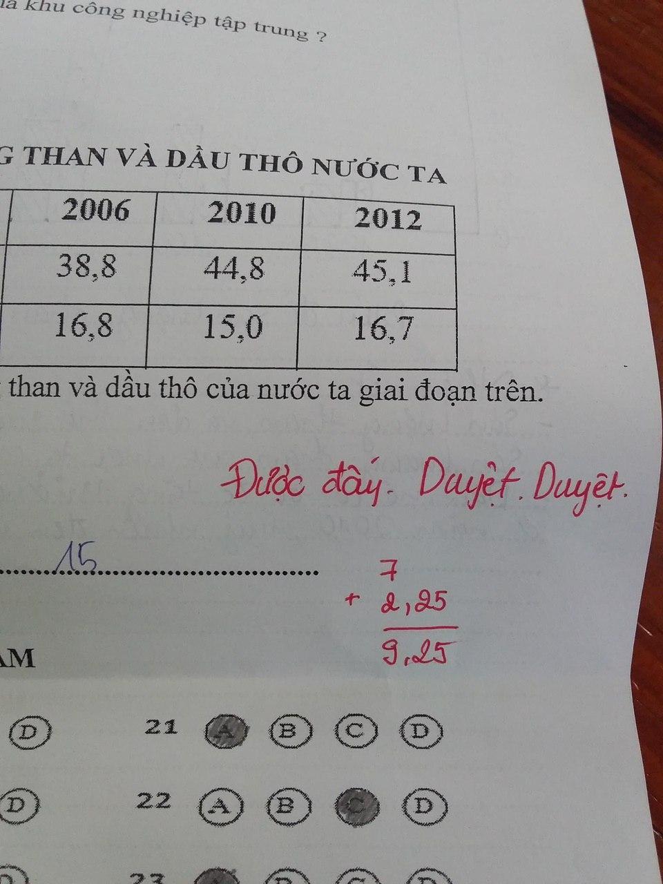 Cô giáo quá bận và nhờ người chấm bài giúp, học sinh ai nấy hú hét vì lời phê ngọt lịm tim nhưng tò mò nhất là cách chấm điểm - Ảnh 1.