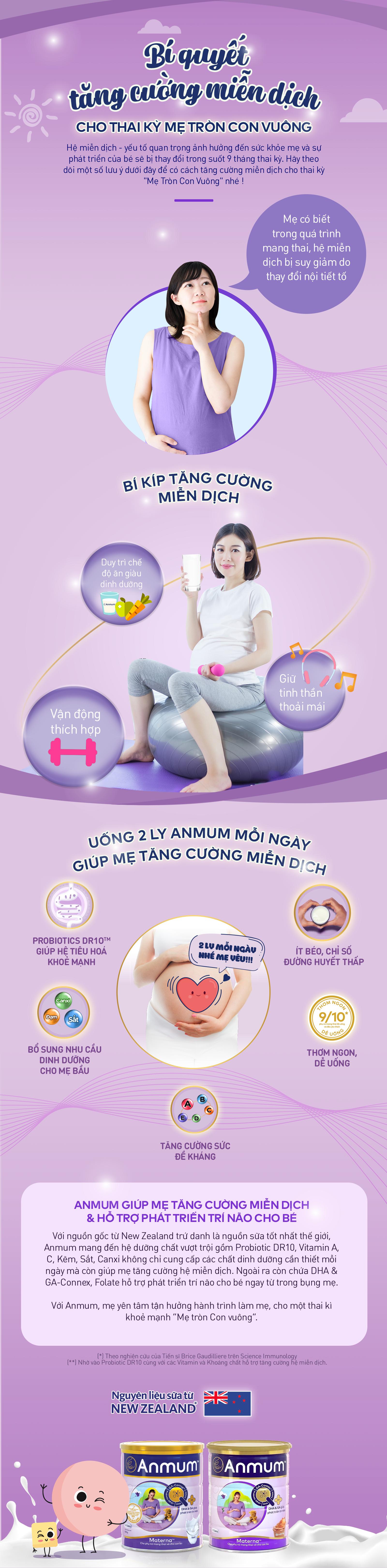 Tăng cường hệ miễn dịch - Yếu tố quan trọng trong thai kì cho mẹ tròn con vuông