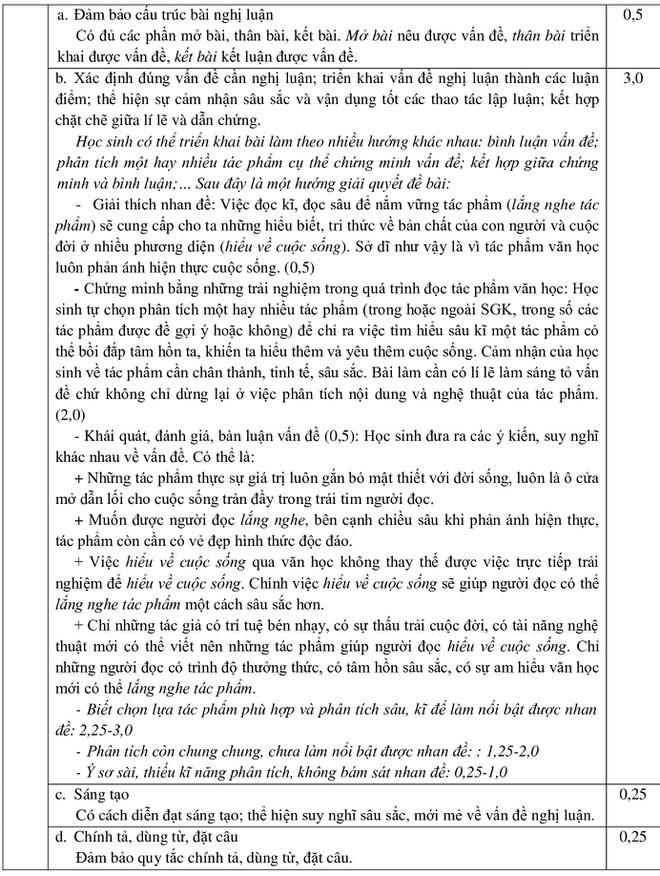 Đáp án chính thức 3 môn Toán, Ngữ Văn, tiếng Anh vào lớp 10 TP.HCM - Ảnh 4.
