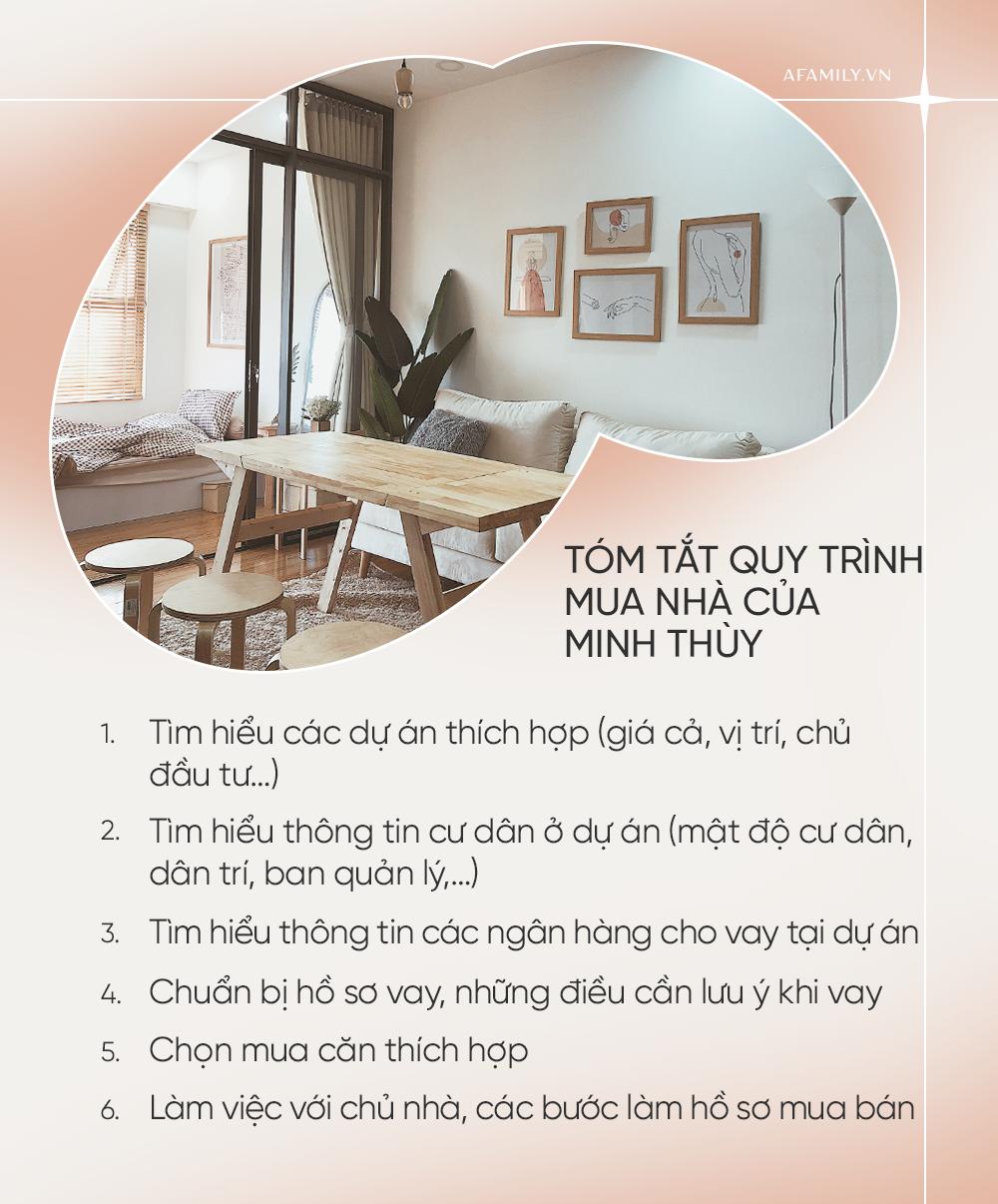 27 tuổi tự mua được căn hộ 1,8 tỷ ở Sài Gòn, cô nàng 9x mách 6 bước cần biết khi vay tiền mua nhà - Ảnh 2.