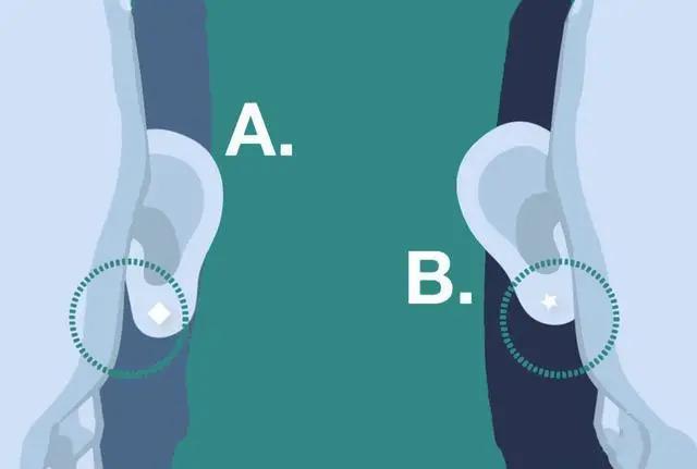 Nhanh chóng kiểm tra dái tai của bạn nào, hình dạng hiện tại sẽ tiết lộ nhiều ưu điểm trong tính cách mà bạn không bao giờ nghĩ đến - Ảnh 1.