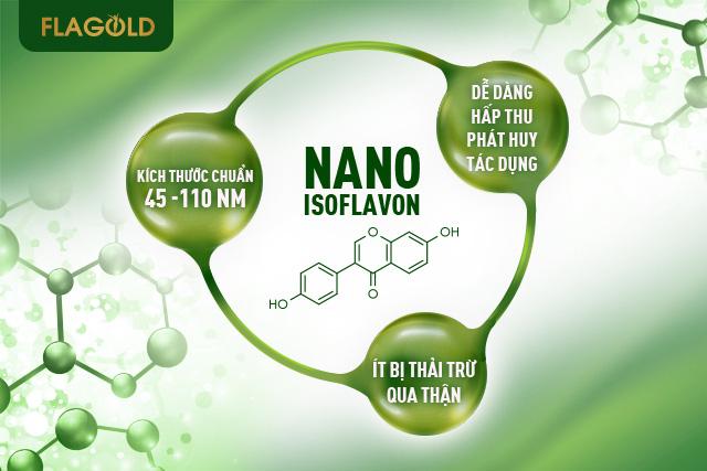 """Nano Isoflavon chiết xuất mầm đậu nành, cứu cánh cho """"chuyện yêu"""" lúc xế chiều - Ảnh 2."""