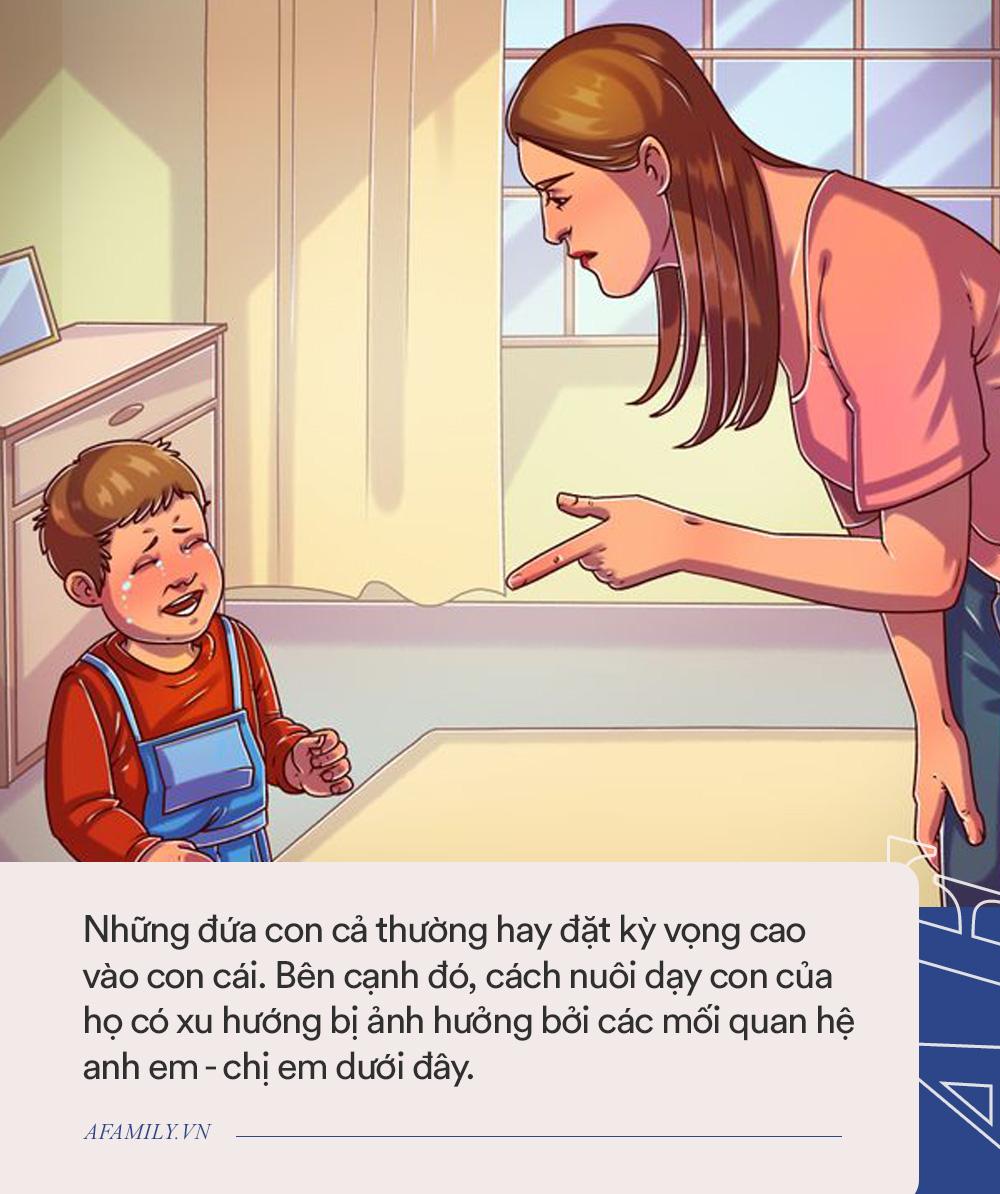 Nghe thì khó tin nhưng thực tế, cách nuôi dạy con cái của một người chịu ảnh hưởng rất lớn từ yếu tố không ngờ này! - Ảnh 2.