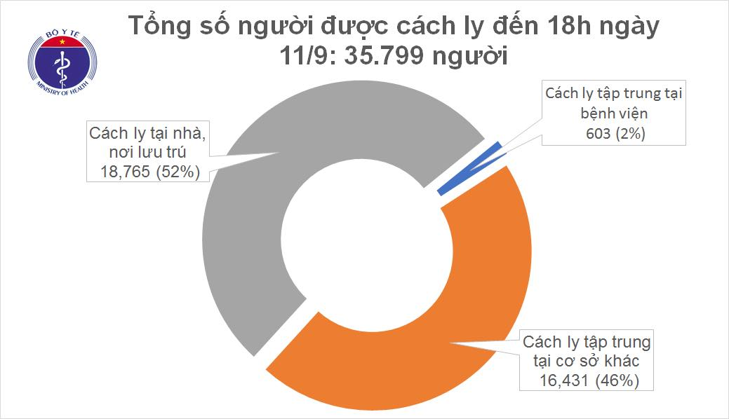 Một người từ Nga về mắc COVID-19, Việt Nam có 1.060 bệnh nhân - Ảnh 2.