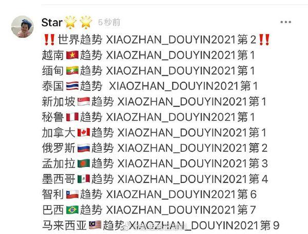 """Giữa scandal động trời của Trịnh Sảng, Tiêu Chiến vẫn """"chiếm spotlight"""" trên mạng xã hội toàn cầu khi làm điều này - Ảnh 3."""