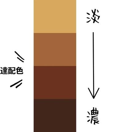 Mix & Phối - Tuyệt chiêu kết hợp màu sắc trang phục giúp bạn gầy đi trông thấy - chanvaydep.net 3
