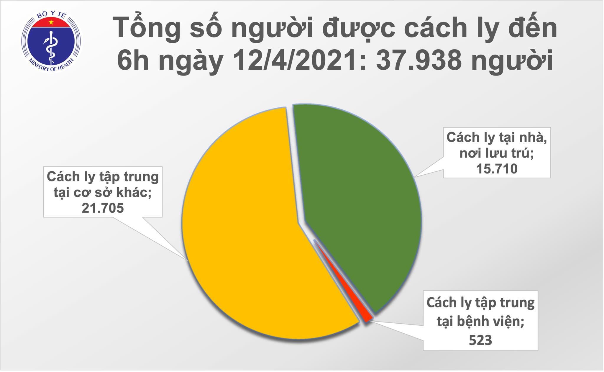Sáng 12/4: Hà Nội và Thái Nguyên có thêm 3 ca mắc COVID-19 - Ảnh 2.