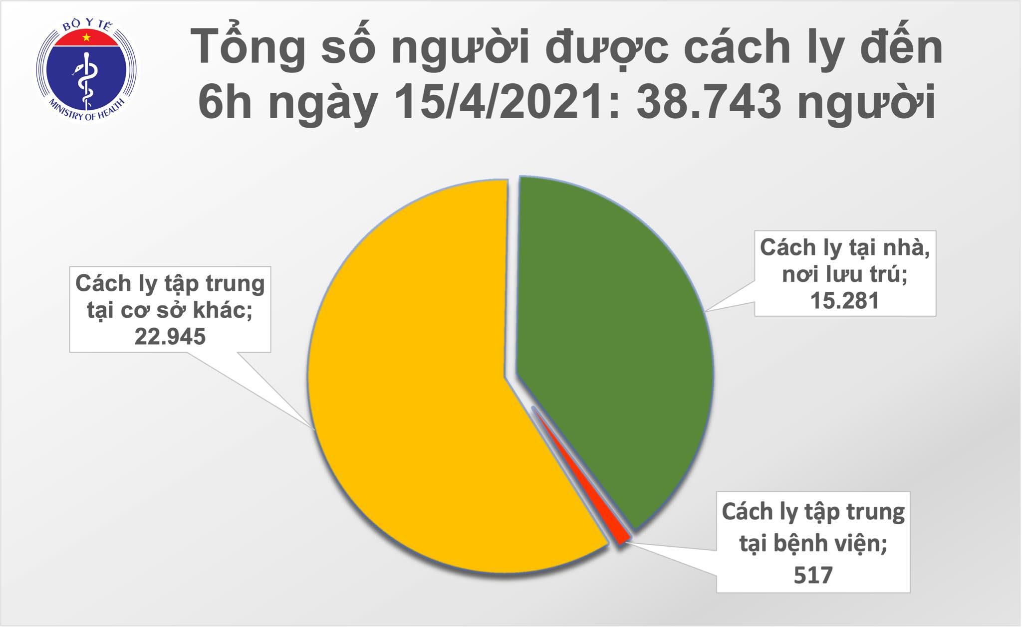 Sáng 15/4: Việt Nam có thêm 4 ca mắc COVID-19; thế giới trên 138,7 triệu ca - Ảnh 2.