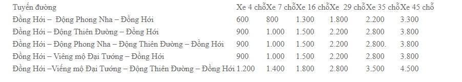 Trốn phố thị, 30/4 này gia đình bạn có thể chọn tour trải nghiệm Quảng Bình nắng gió với chi phí trọn gói từ 2,7 triệu - Ảnh 7.