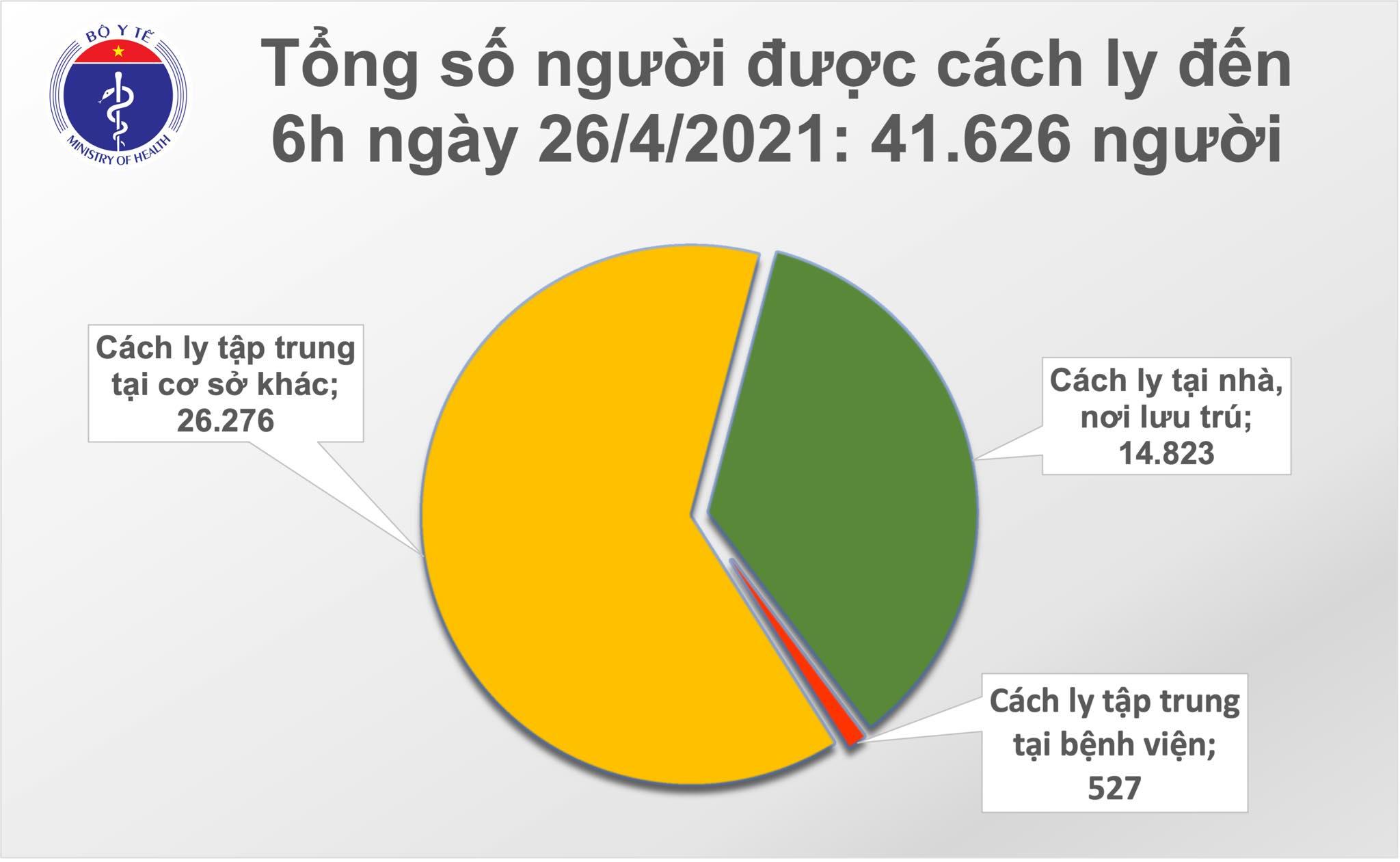 Sáng 26/4: Có 3 ca mắc COVID-19 tại Đà Nẵng và Quảng Nam - Ảnh 2.
