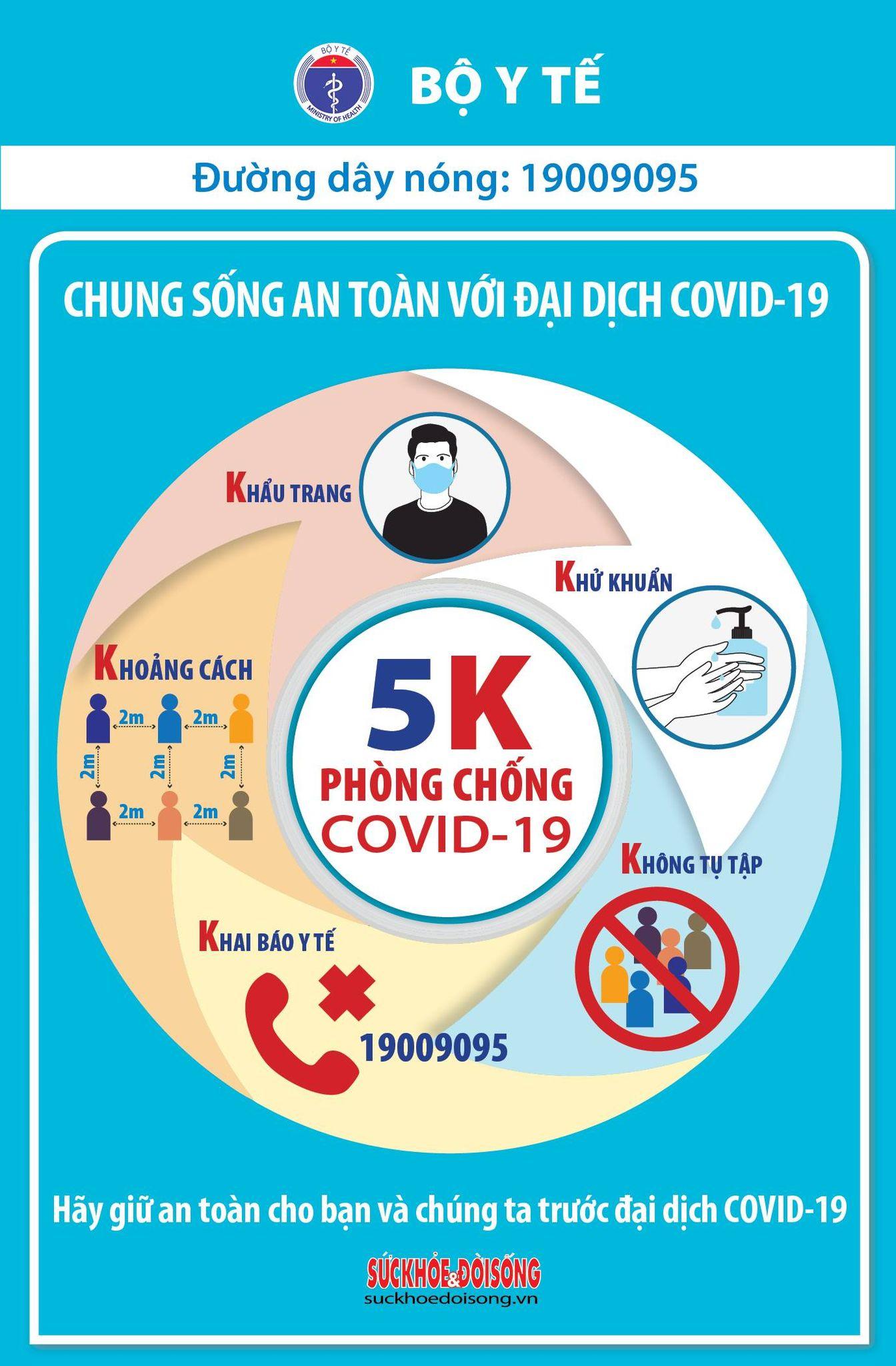 Bộ Y tế kêu gọi người dân làm 5 việc cấp thiết sau để phòng chống COVID-19 - Ảnh 1.