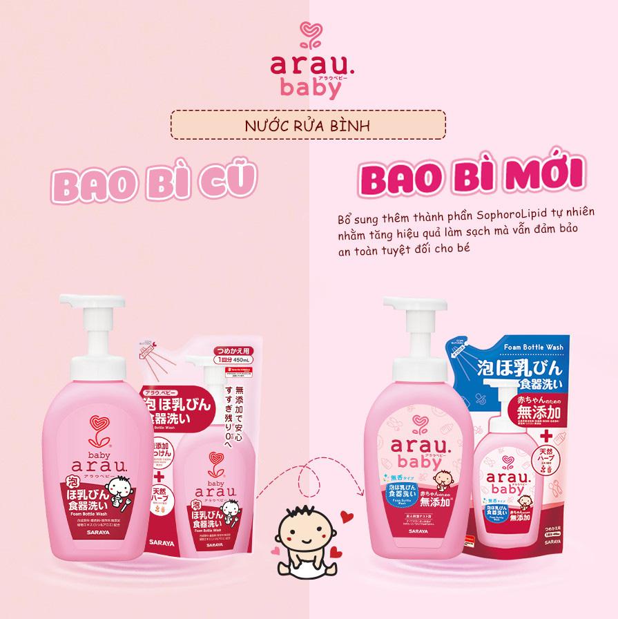 Arau Baby - thương hiệu chăm sóc bé cao cấp đến từ Nhật Bản ra mắt diện mạo mới - Ảnh 5.