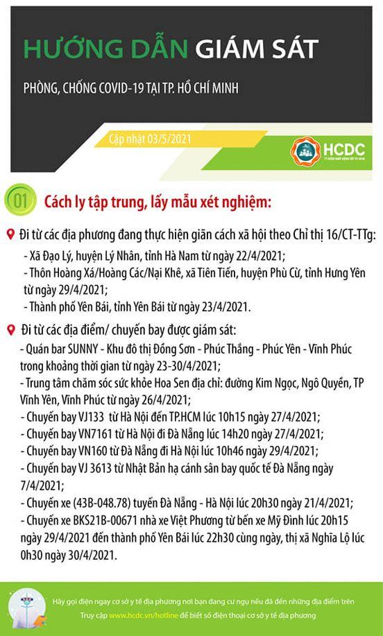[Graphic] Hướng dẫn giám sát người từ các tỉnh thành khác đến Thành phố Hồ Chí Minh - Ảnh 2.