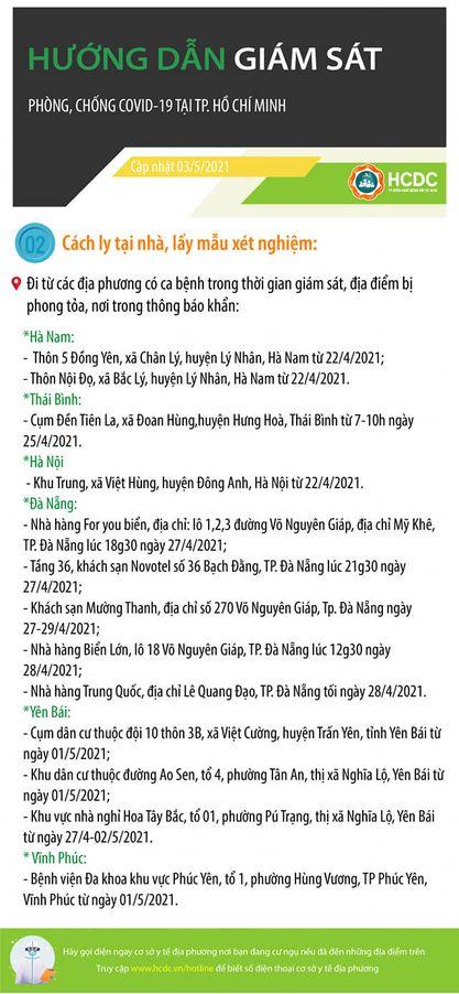 [Graphic] Hướng dẫn giám sát người từ các tỉnh thành khác đến Thành phố Hồ Chí Minh - Ảnh 1.