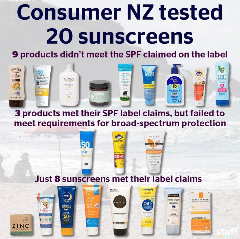 Thử nghiệm 20 sản phẩm tìm ra 8 loại kem chống nắng tốt nhất: SPF chuẩn chỉnh, giá từ 280k - Ảnh 2.