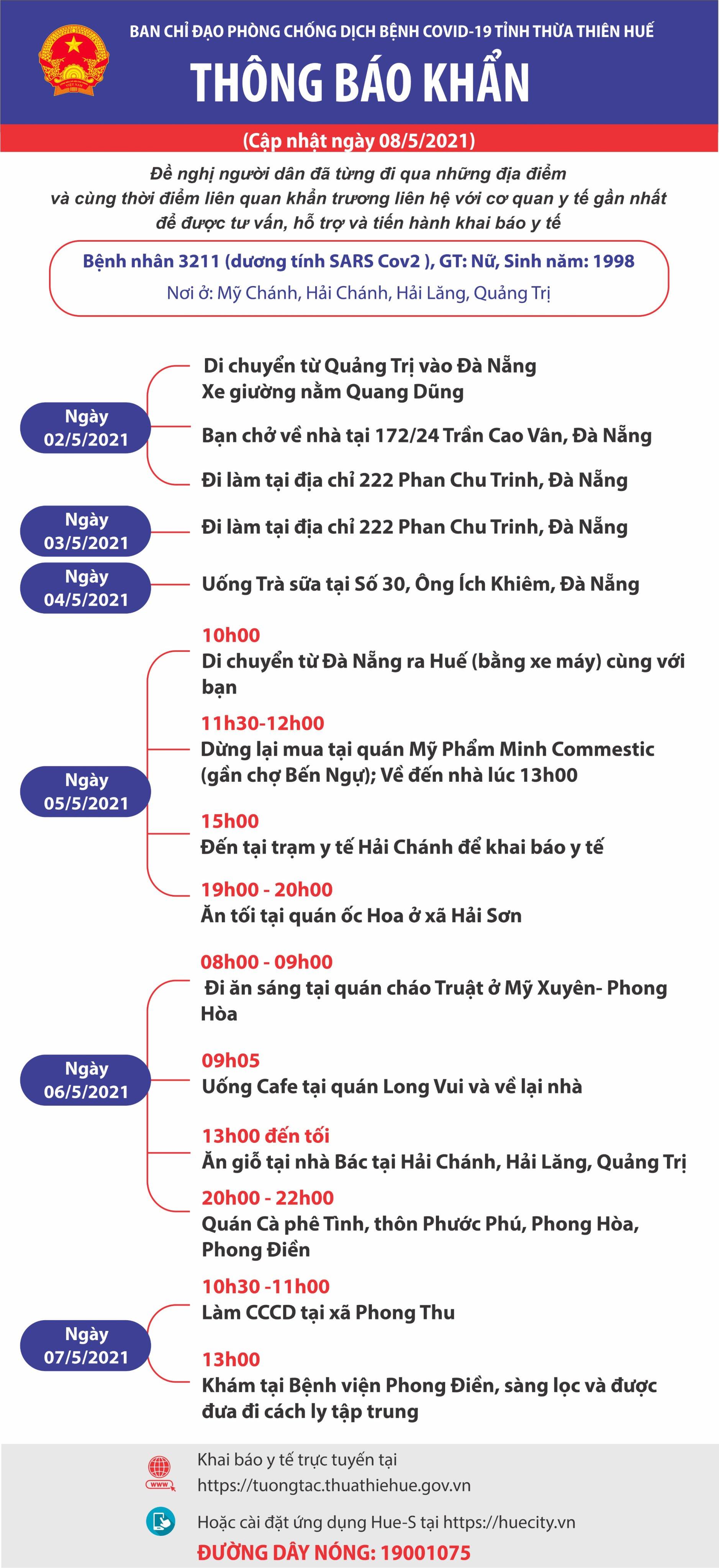 Ca nghi dương tính SARS-CoV-2  đầu tiên tại Thừa Thiên - Huế đi ăn giỗ, làm căn cước công dân - Ảnh 1.