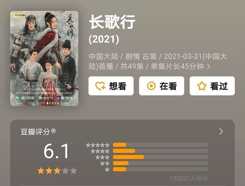 Phim của Triệu Lệ Dĩnh, Địch Lệ Nhiệt Ba cùng gần chục dự án cổ trang xứ Trung có xếp hạng lẹt đẹt - Ảnh 7.