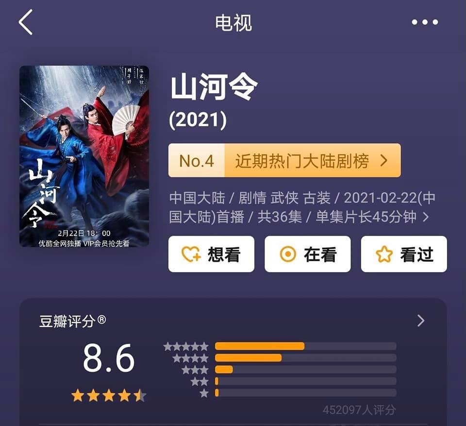 Phim của Triệu Lệ Dĩnh, Địch Lệ Nhiệt Ba cùng gần chục dự án cổ trang xứ Trung có xếp hạng lẹt đẹt - Ảnh 10.