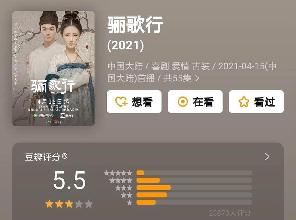 Phim của Triệu Lệ Dĩnh, Địch Lệ Nhiệt Ba cùng gần chục dự án cổ trang xứ Trung có xếp hạng lẹt đẹt - Ảnh 3.