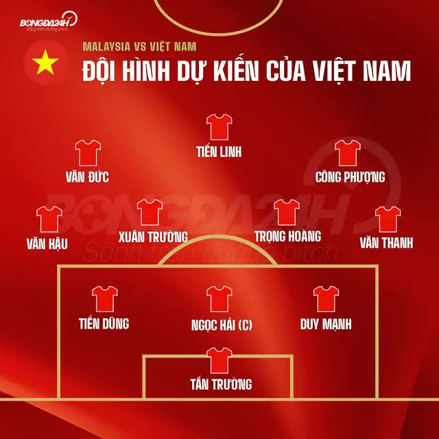 Các tuyển thủ cập nhật trạng thái liên tục trước giờ thi đấu khiến fan nóng lòng chờ đợi trận đấu giữa Việt Nam và Malaysia - Ảnh 3.