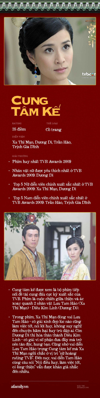 Xa Thi Mạn: Nữ hoàng cung đấu TVB, sốc nhất là màn khoe da thịt ở phim đạt rating kỷ lục, có cả phim đạt 13 tỷ lượt xem - Ảnh 2.
