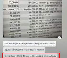 Cư dân mạng xôn xao bảng sao kê được cho là từ tài khoản từ thiện của NS Hoài Linh: Con số thực tế là 22 tỷ đồng? - Ảnh 3.