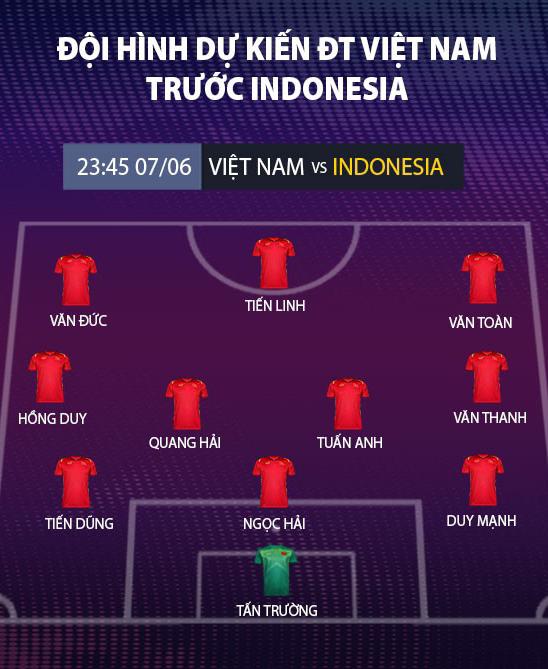 """BTV của VTV đã sẵn sàng và không khí trước giờ đội tuyển Việt Nam gặp Indonesia ở vòng loại World Cup 2022 đã """"nóng lắm rồi""""! - Ảnh 4."""