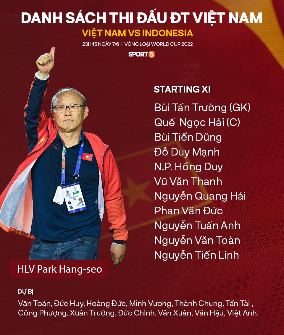 Tuyển Việt Nam chốt đơn 4-0 trước Indonesia, giữ vững ngôi đầu tại vòng loại World Cup 2022 - Ảnh 4.
