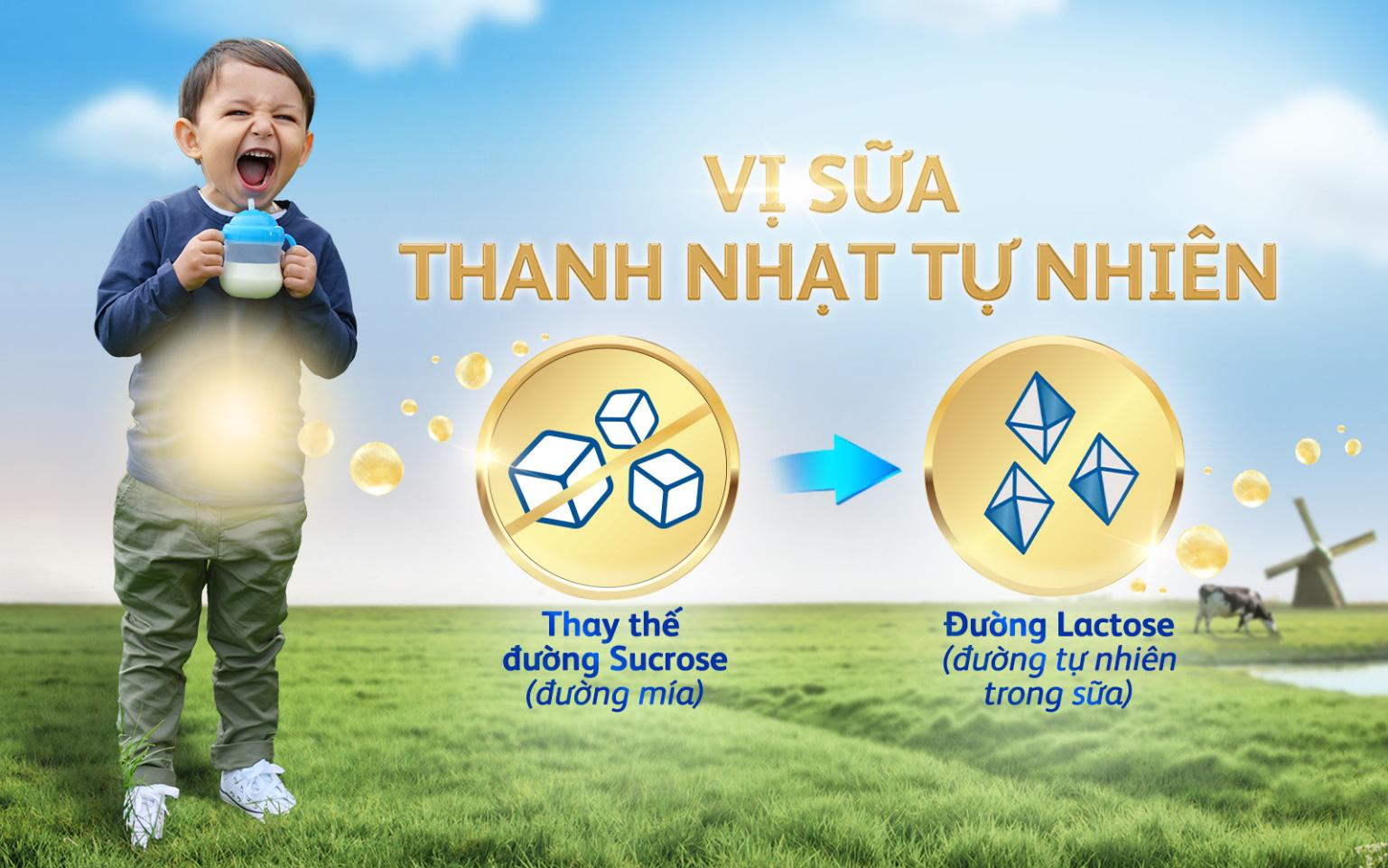 Friso Gold mới với nguồn sữa NOVAS 100% từ Châu Âu giúp bé dễ tiêu hóa - Ảnh 4.