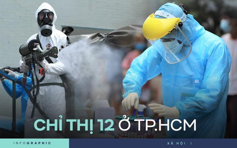 Chỉ thị 12 của TP.HCM tăng cường, siết chặt thế nào so với Chỉ thị 16?