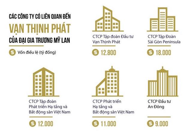 Bà chủ hiện tại của Thuận Kiều Plaza: Sở hữu khối tài sản ngang ngửa tỉ phú Phạm Nhật Vượng, bất chấp mọi lời đồn quyết vực dậy 3 tòa chung cư bỏ hoang - Ảnh 3.