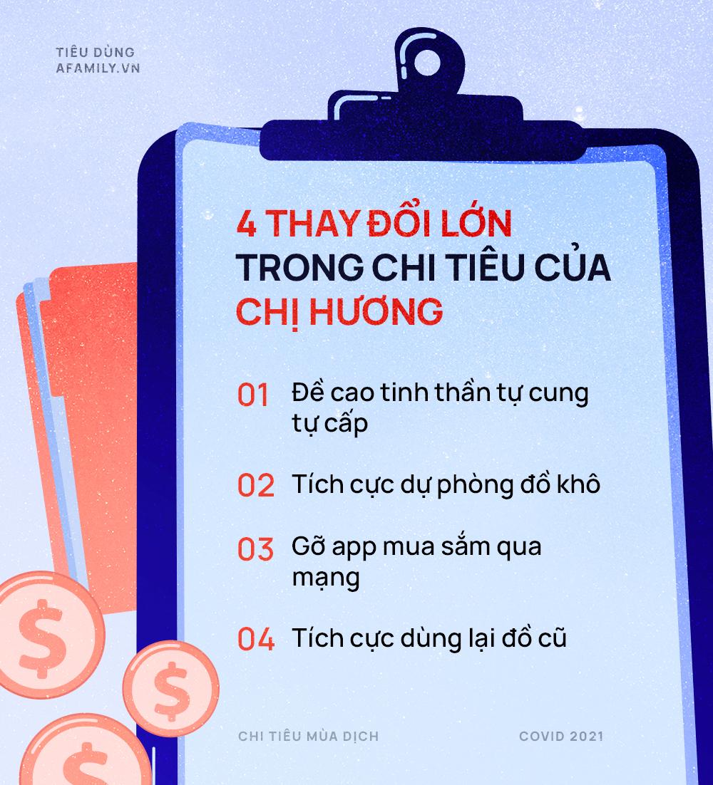 Thu nhập 21 triệu mà hết tháng hết tiền, nhờ giãn cách xã hội, mẹ bỉm sữa Hà Nội tìm ra bí quyết chi tiêu giảm xuống còn 10 triệu đồng/tháng cho nhà 5 thành viên - Ảnh 3.