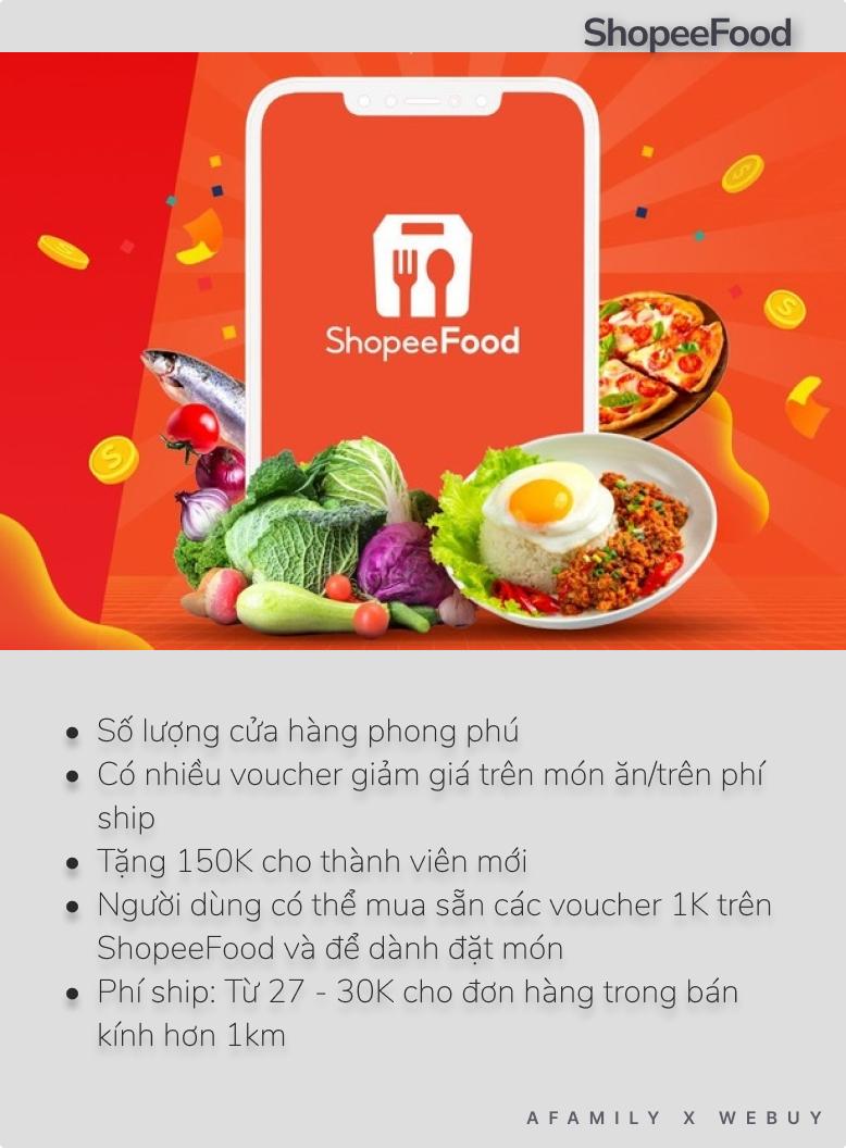 """Sài Gòn: Dân tình miệng than giá ship cao ngang giá đồ ăn, tay vẫn chốt đơn lia lịa vì """"thèm quá rồi!"""" - Ảnh 7."""